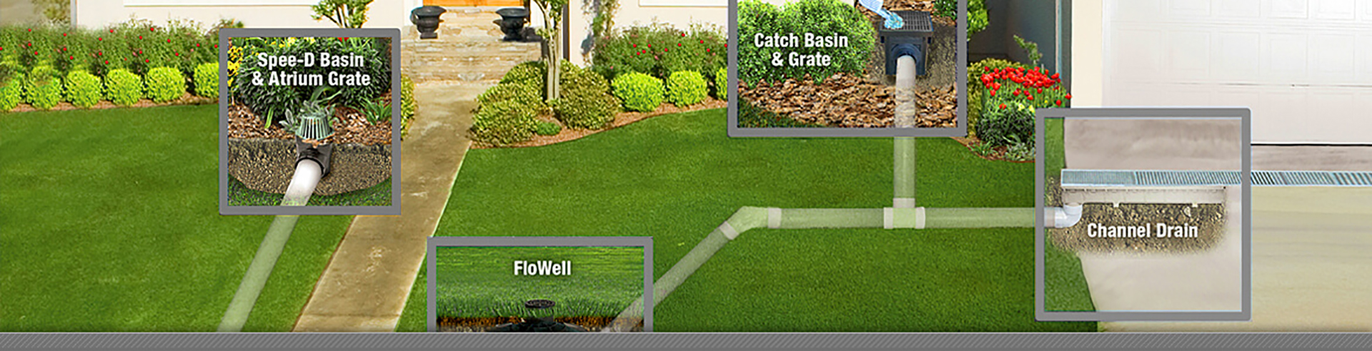 Drainage solutions for residential homes in ny nj and ct for Residential drainage solutions